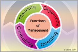 principles and function of management Introduction 14 principles of management in even in henri fayol's 13th principles of the management shows to allow new five functions of management.